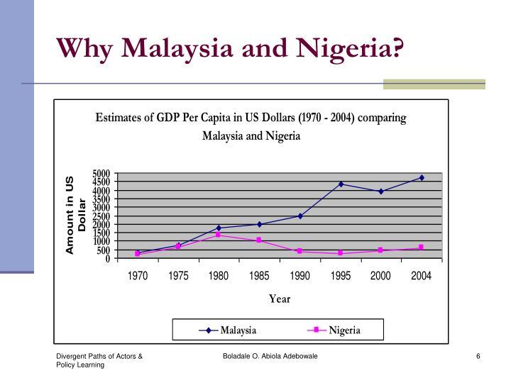 Why Malaysia and Nigeria?