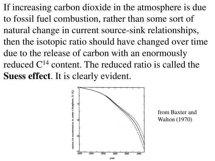 If increasing carbon dioxide in the atmosphere is due to fossil fuel combustion, rather than some sort of natural change in current source-sink relationships, then the isotopic ratio should have changed over time due to the release of carbon with an enormously reduced C