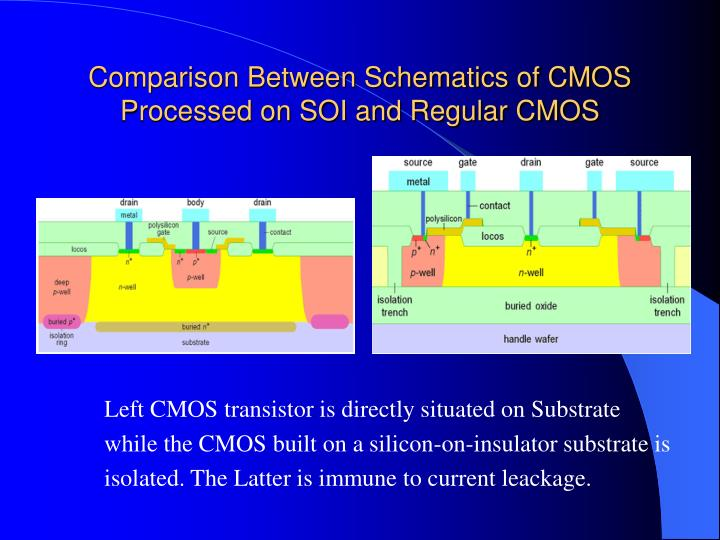 Comparison Between Schematics of CMOS Processed on SOI and Regular CMOS