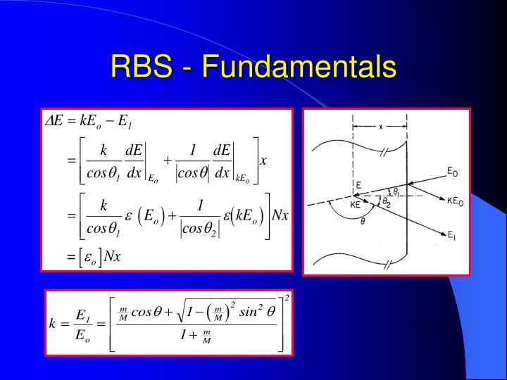 RBS - Fundamentals