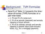 background tvm formulas