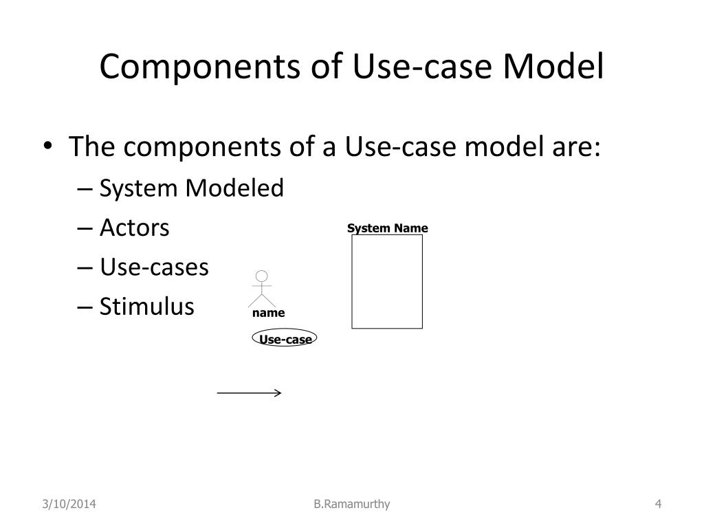 Components of Use-case Model