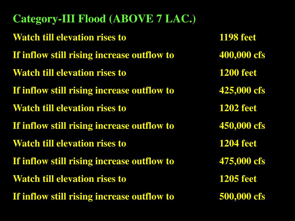Category-III Flood (ABOVE 7 LAC.)