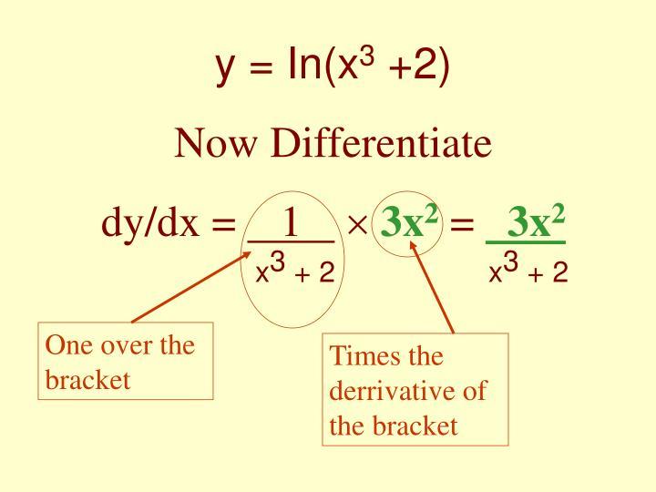 y = In(x