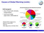 causes of global warming contd