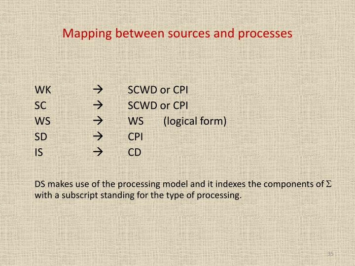 Mapping between sources and processes