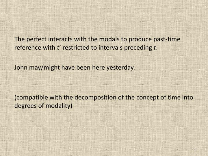 The perfect interacts with the modals to produce past-time reference with