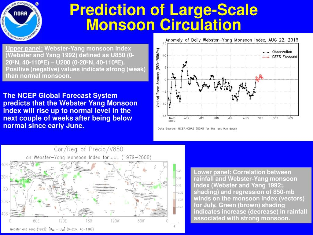 Prediction of Large-Scale Monsoon Circulation