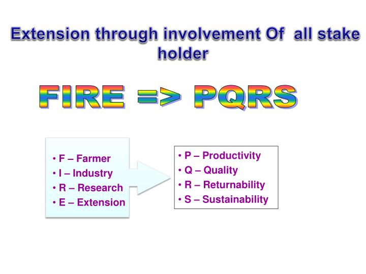 Extension through involvement Of  all stake holder