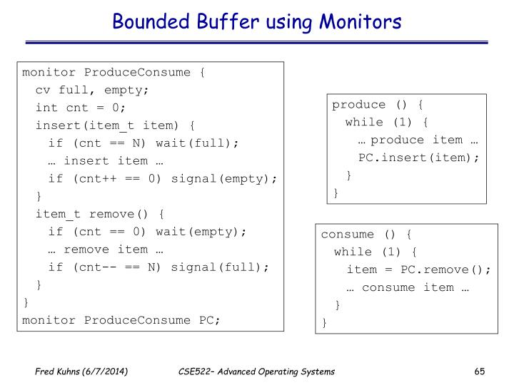 Bounded Buffer using Monitors