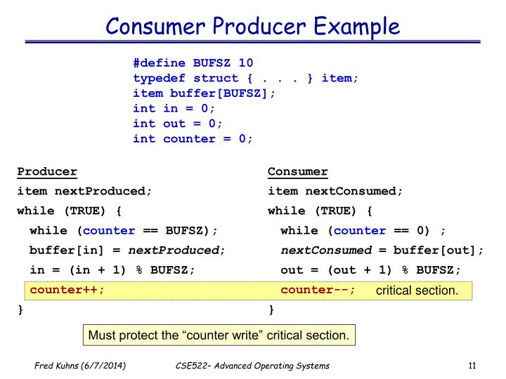 Consumer Producer Example