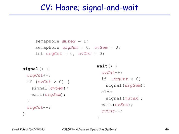CV: Hoare; signal-and-wait