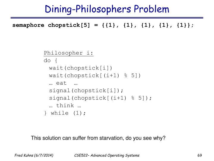 Dining-Philosophers Problem