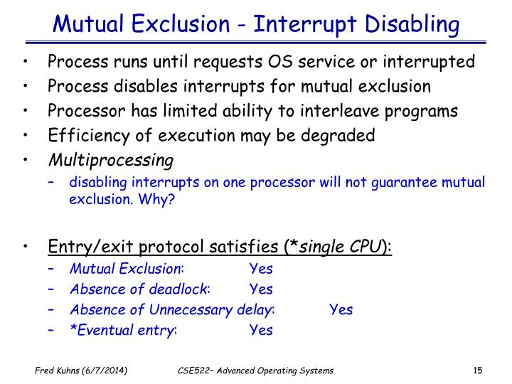 Mutual Exclusion - Interrupt Disabling