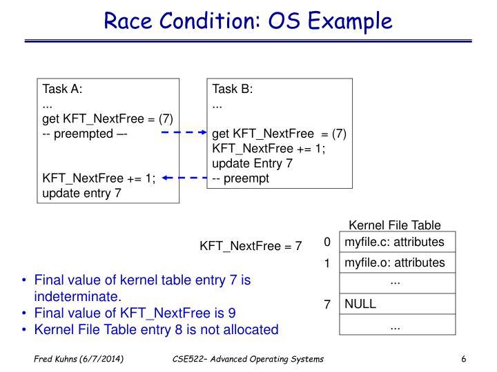 Kernel File Table