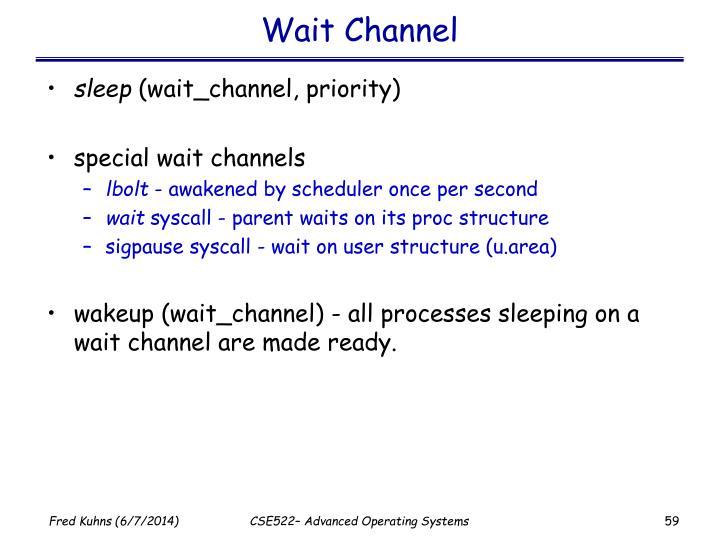 Wait Channel