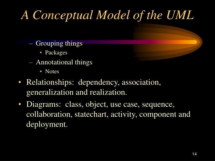 A Conceptual Model of the UML