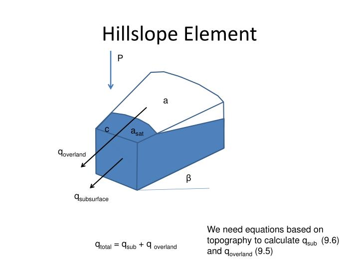 Hillslope Element