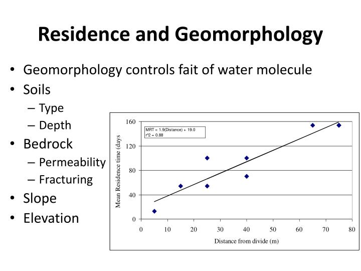 Residence and geomorphology