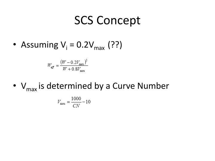 SCS Concept