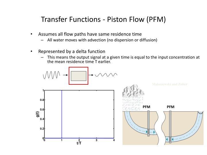 Transfer Functions - Piston Flow (PFM)