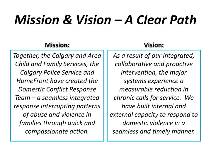 Mission & Vision – A Clear Path