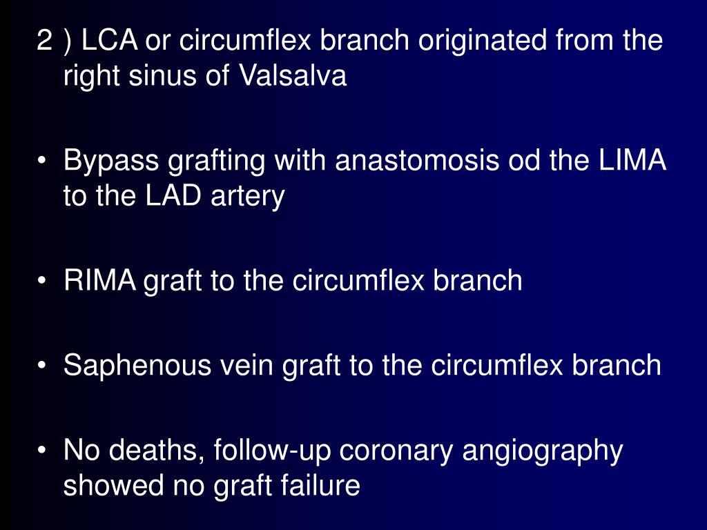 ) LCA or circumflex branch originated from the right sinus of Valsalva