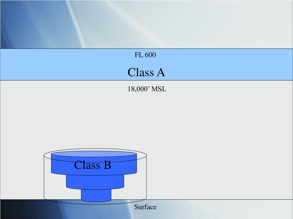 Class A
