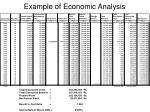 example of economic analysis68