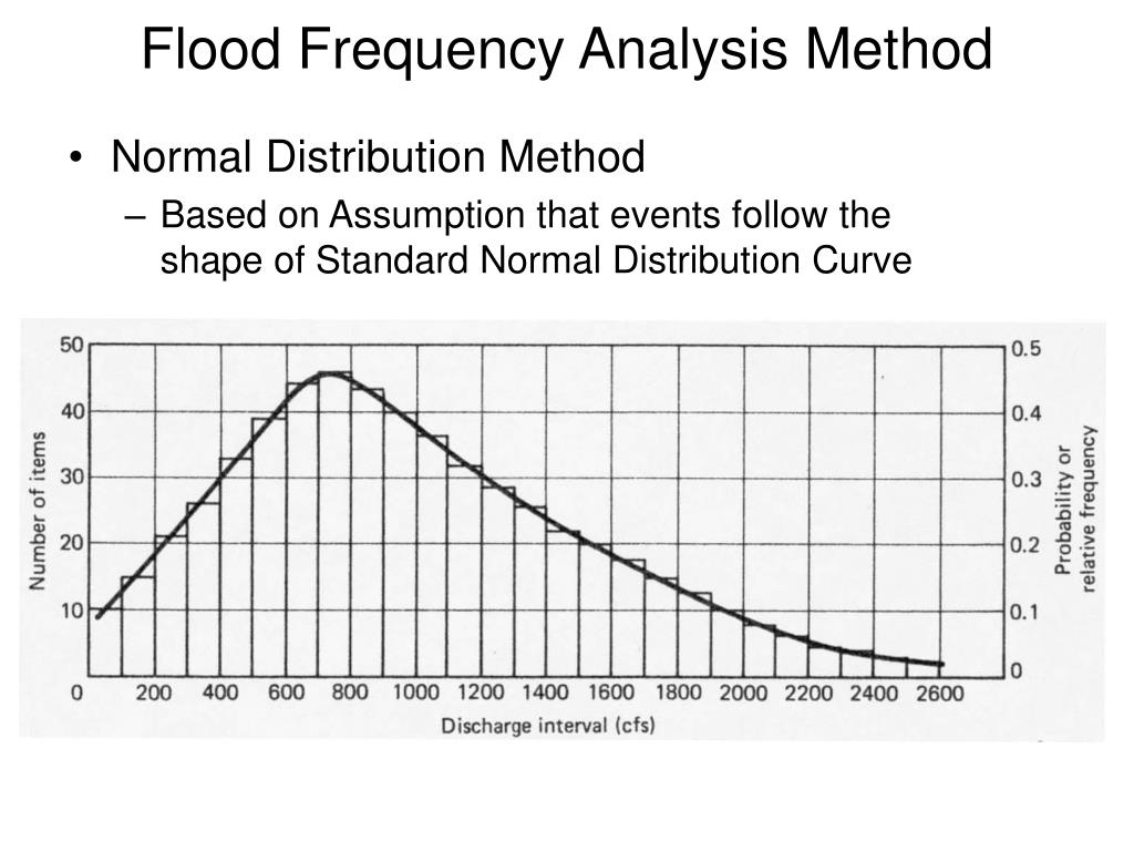 Flood Frequency Analysis Method