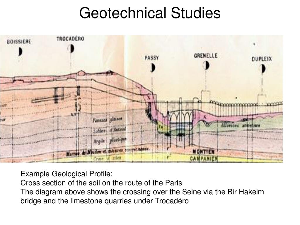 Geotechnical Studies