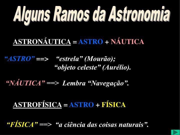 Alguns Ramos da Astronomia