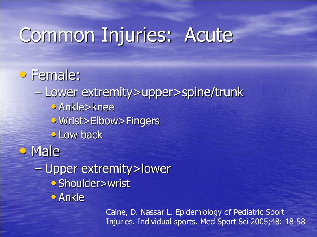 Common Injuries:  Acute