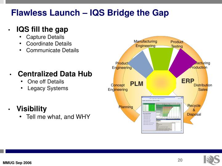 Flawless Launch – IQS Bridge the Gap