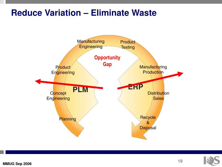 Reduce Variation – Eliminate Waste