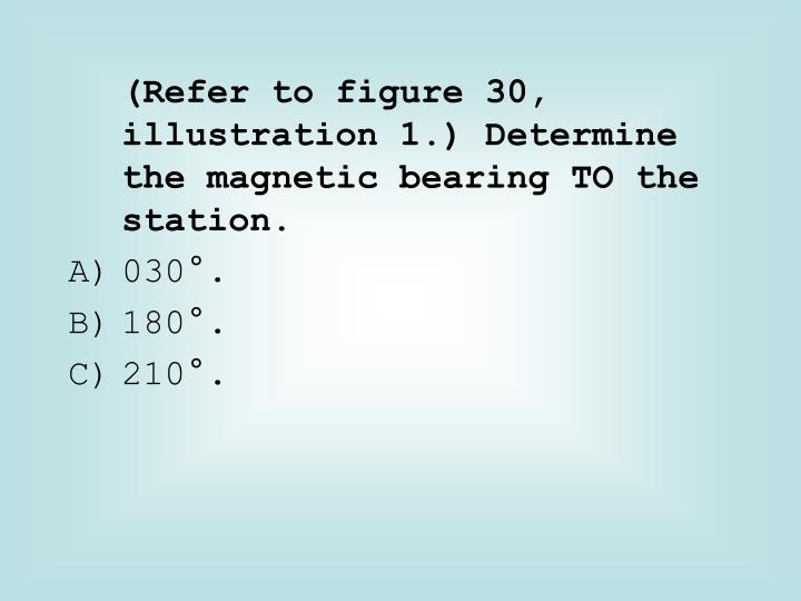(Refer to figure 30, illustration 1.) Determine the magnetic bearing TO the station.