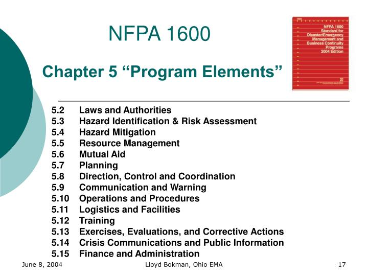 NFPA 1600
