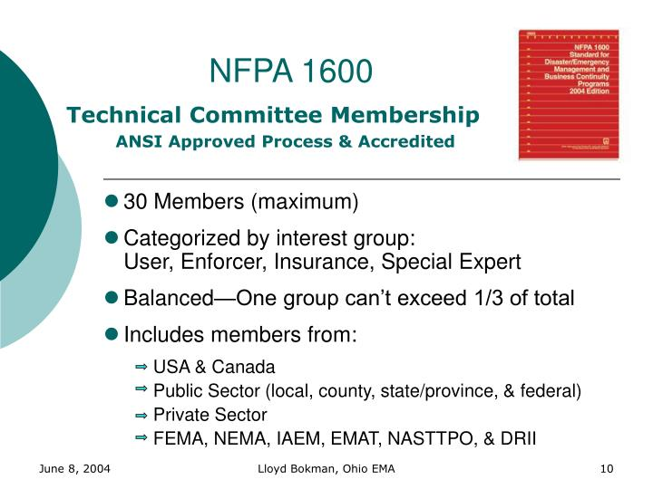 Technical Committee Membership