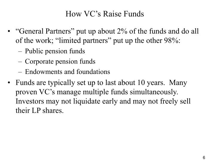 How VC's Raise Funds