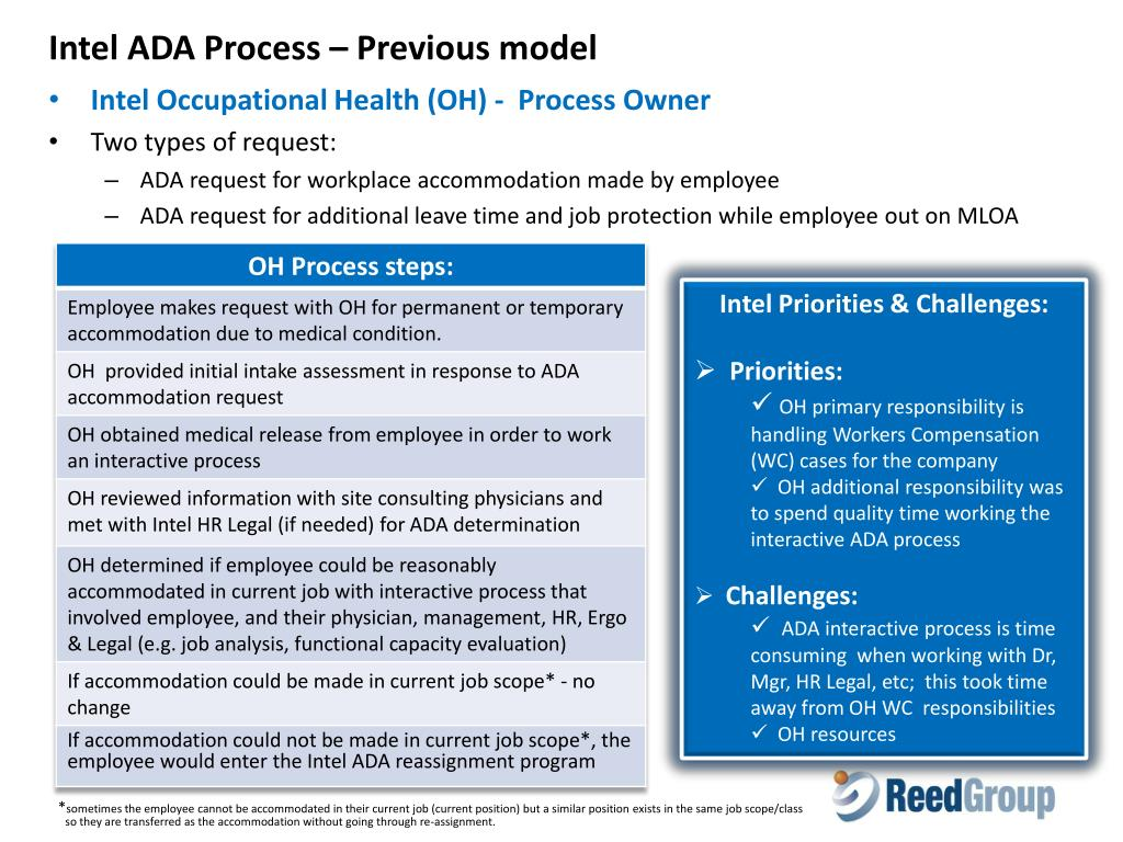 PPT - ADAAA Implications for Absence Management – Avoid that