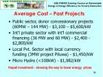 average cost past projects