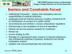 barriers and constraints faced