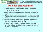 shp financing modalities