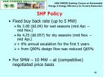 shp policy