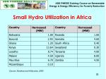 small hydro utilization in africa
