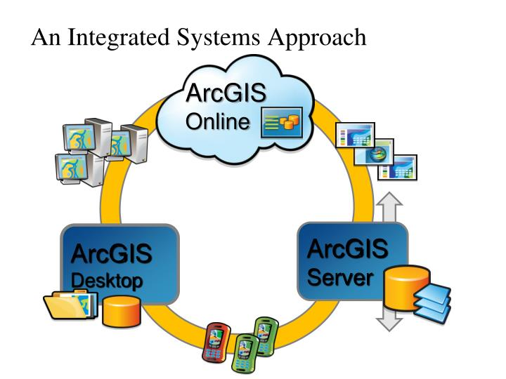 An Integrated Systems Approach