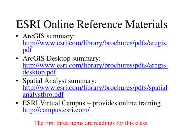 Esri online reference materials
