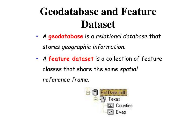 Geodatabase and Feature Dataset