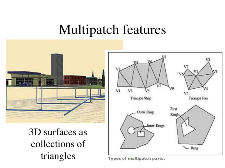 Multipatch features