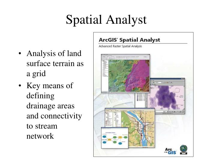 Analysis of land surface terrain as a grid